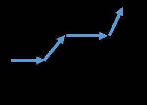 Math Chart Pic